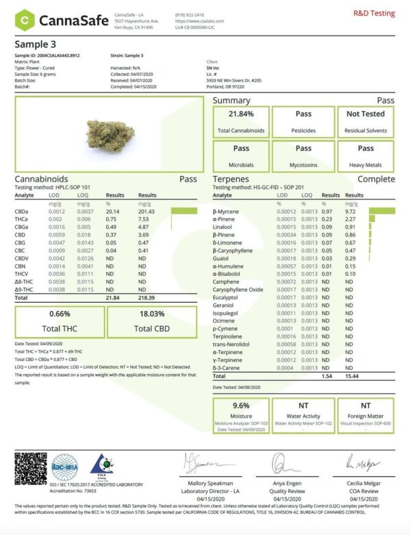 Secret Nature | Dough Boy - 14.4% CBD, Secret Nature 7 pack pre-rolls